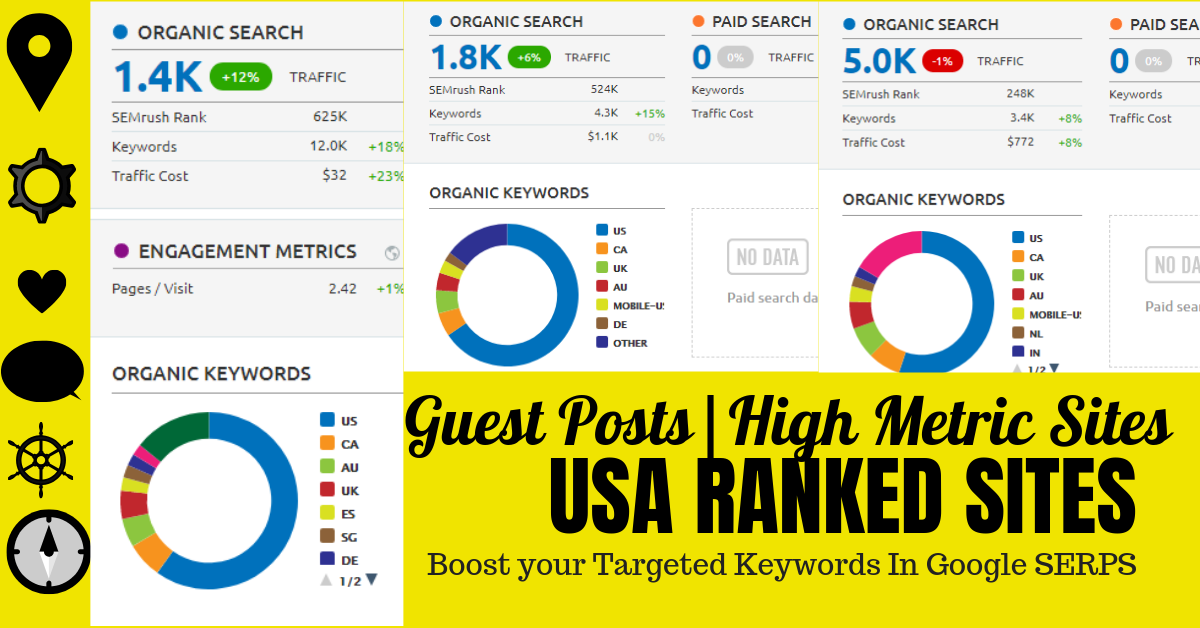 Guest Posts From 3 High Metrics Sites With USA Rankings
