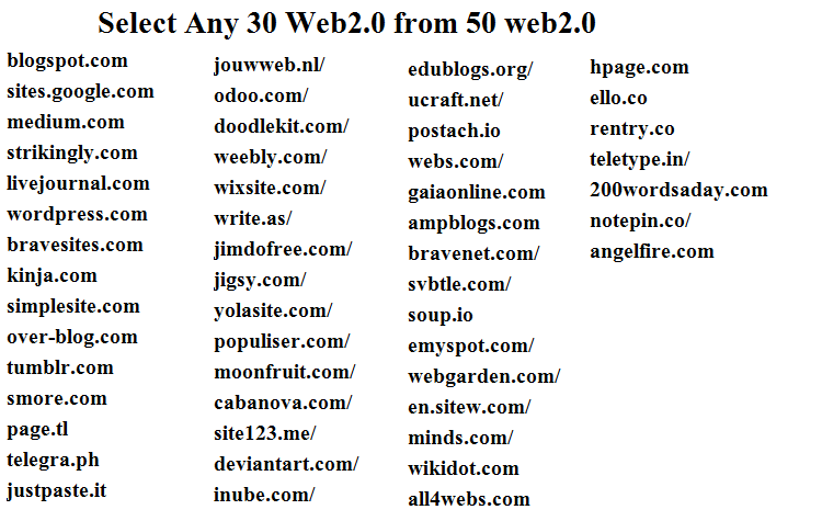 Provide 30 Customize Web2.0 Blogs with Unique articles Images in each blog
