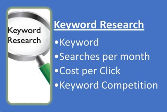 Need Keywords for Your Website
