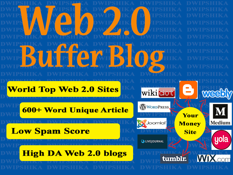 Manually do 12 Web 2.0 Buffer Blog with Unique Content, Image, Video and Login Details