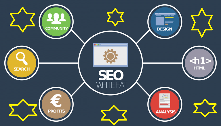 Ultimate SEO Link Pyramid To Website Ranking For Google Top 20 Dominate