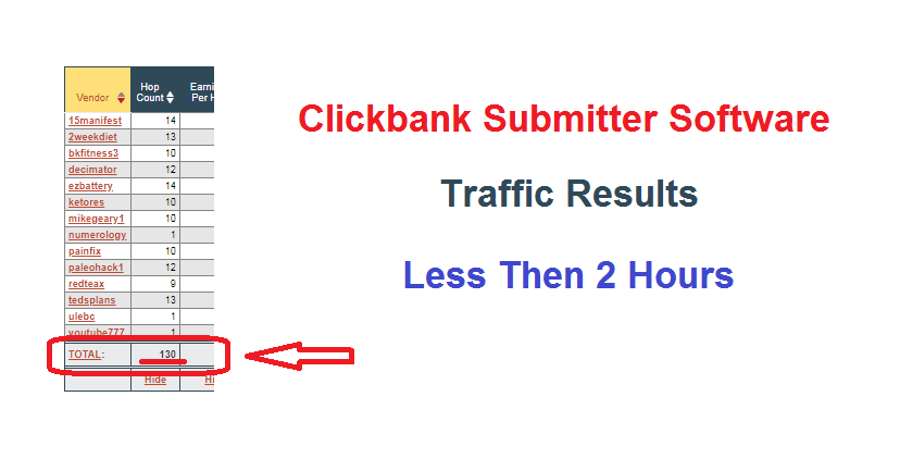 Clickbank Submitter Software For Affiliates