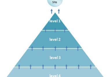 get Ur website to the first page of Google with the only DOUBLE link pyramid service on SEOCLERKS ONLY