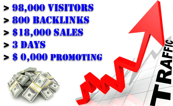 show You How I Easily Got 98000 visitors, 800 backlinks,  18,000 Worth Sales in 3 Days with 0 budget
