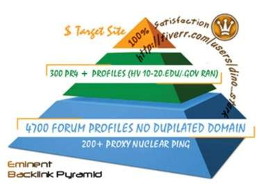 manually create 10 real PR9 DOFOLLOW backlinks from high