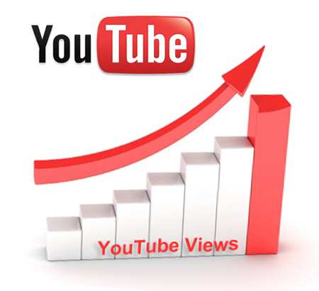 Image result for cheapest youtube views