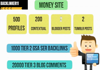 Ultimate SEO Package || Rank Your Website || 30k Backlinks