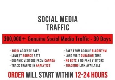Send actual 5k-300k Country targeted Social Media traffic