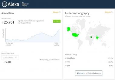 Increase your USA Alexa Ranking Below 19k
