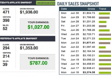 Get Over 3800+ Powerful E-mail SWIPES for your affiliate business in Make Money Online Niche