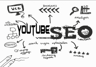 Rank your targeted keywords for You Tube Video