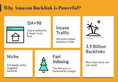 Create a Backlink From Amazon DA 98 Dofollow