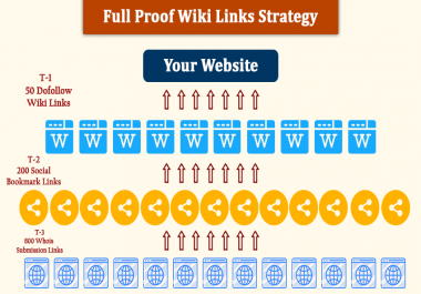 Wiki Rank Booster - Ultimate Wiki Link Pyramid to Super Charge your Google Ranking