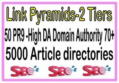 50 PR9 -High DA (Domain Authority) 70+ SEO Backlinks & 5000 Article directories For Your Website Pow