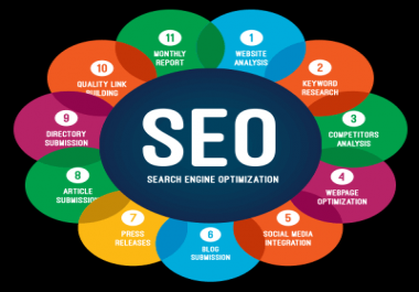 Daily Seo services and Get Daily work report