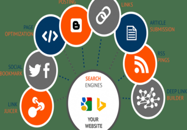 Submit your url to over 24000+ sites