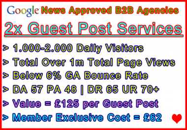 2x Guest Post Articles Published on Both Our Google Naws Approved B2B Agencies