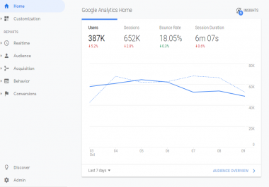 DRIVE 500,000 TRAFFIC TO YOUR WEBSITE IN 30 DAYS WITH PROOF