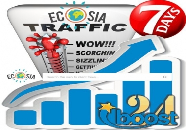 Daily keyword targeted visitors from Ecosia for 7 days