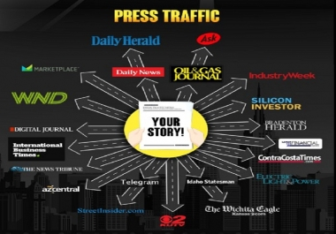 Press Release Distribution to 240 Paid News Sites /Google News/ Magazine with Dofollow Link