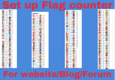 Add Flag counter to your website forum or blog. (HTML code)