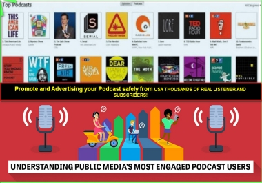 Do organic promotion your podcast advertiseing with increase to popularity