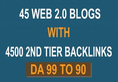 Powerful 45 Web 2.0 Blogs With 4500 2nd Tier Backlinks DA 99 to 90