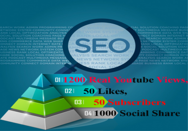 Get Your You tube video promote 100 % working rank