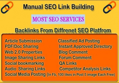 Off Page SEO Link Building Package Boost Your Website