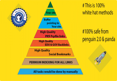 Manually Build High Quality SEO Link Pyramid Service Boost Your Site On Top rank