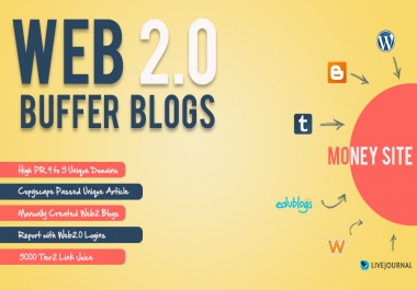 create 10 high authority web 2 0 SEO blogs with login details