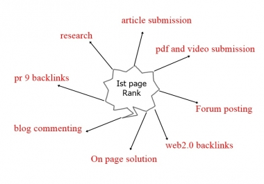 lite backlink service to improve your Rank