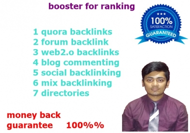 Better off page SEO to Rank you on Google
