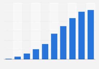 200,000 Website traffic worldwide