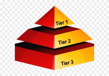 Create Eminent 3 Tier Link Pyramid Power pack of seo (Link Pyramid Type 3)