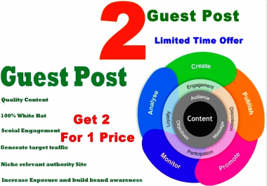 Publish On 2(two) Sites DA-59 & DA 41 Blog