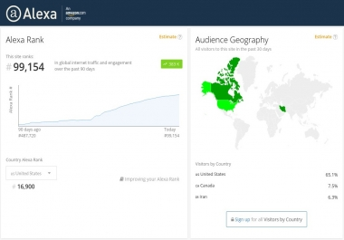 Improve USA Alexa Ranking Below 79k and Global Alexa Ranking Below 799k