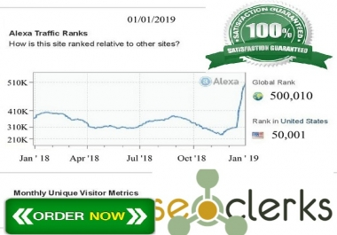 i will improve usa alexa ranking under 99K and global alexa ranking under 999K