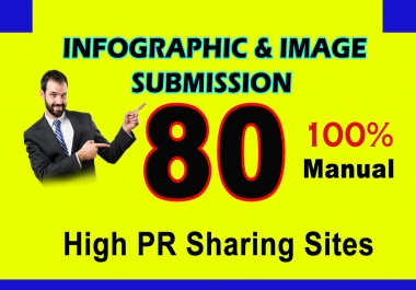 Submit Your Infographics,Images On High Da Photo Submission Sites
