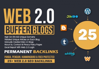 Manually Boost your Ranking With 25 Web 2 0 SEO Backlinks