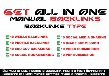 All In One SEO Link Building Service