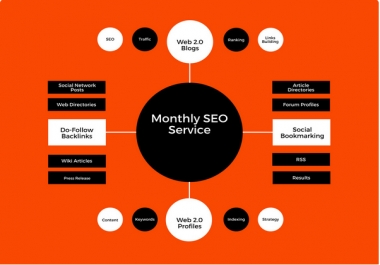 Monthly seo service with high quality dofollow backlink for website rank