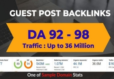 Write & publish high quality Guest post on DA 92+ blog (Medium/LinkedIn/LiveJournal)