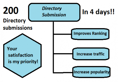 I will do directory submission to 200 high authority websites manually