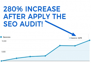 Do SEO Report Audit In PDF And Implementation