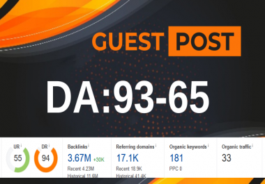 Write and publish 5x High Authority Guest Post with dofollow backlink
