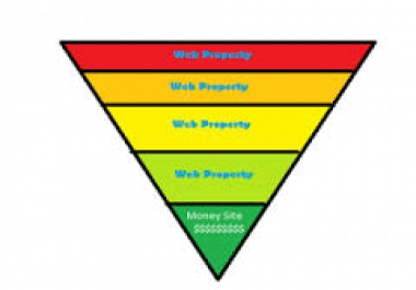 create link PYRAMID with 10 blog web high authority blogs and and 500 backlinks for