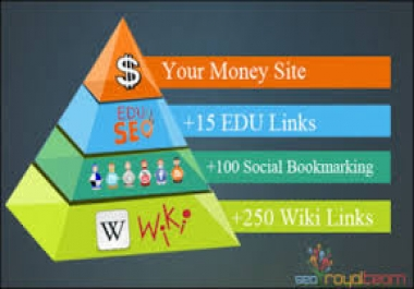 use the Latest tactics for beating the Penguin update with the help of the Most ADVANCED Link Pyramid ever offered on seo for