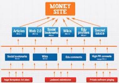 ★★★★make Super Link Pyramid 300 Wiki Links + 12000 Blog Comments for