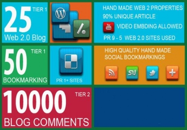 build MANUAL link_wheel on 25 web2 + 50 bookmarks + 10000 tier2 blog comments